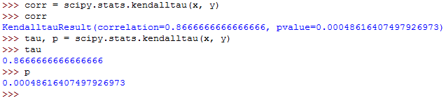 Kendall's tau calculated with SciPy